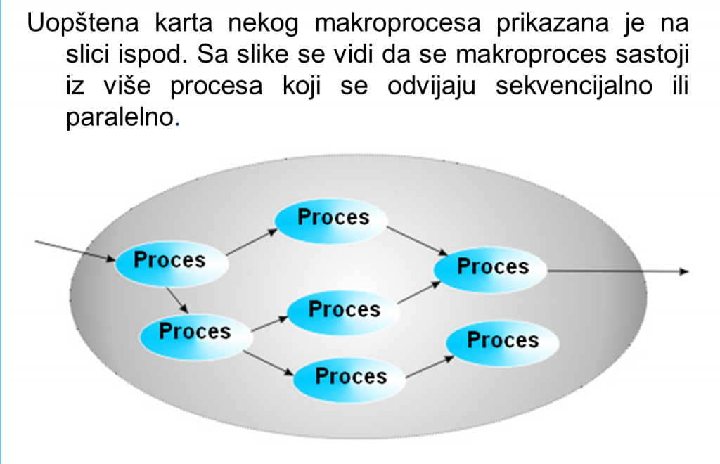 mapiranje toka procesa 2