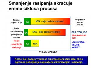 ISO 9001 i Lean