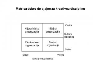 matrica-dobro-do-sjajno-za-kreativnu-disciplinu