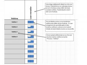 matrica-vestina-za-pojedine-funkcije-u-kompaniji