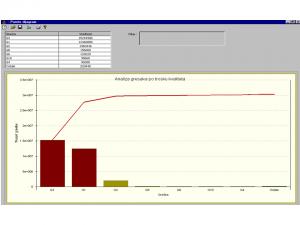 analiza-gresaka-po-trosku-kvaliteta