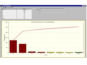 analiza-greska-po-broju-pojavljivanja
