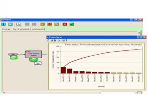 pareto-analiza-u-opisystm-za-jedan-proces-u-ministarstvu-za-nauku-tehnologiju-i-razvoj