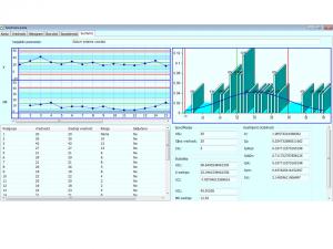 Kontrolna karta sa ostalim podacima o broju primljenih uzoraka sa KGA
