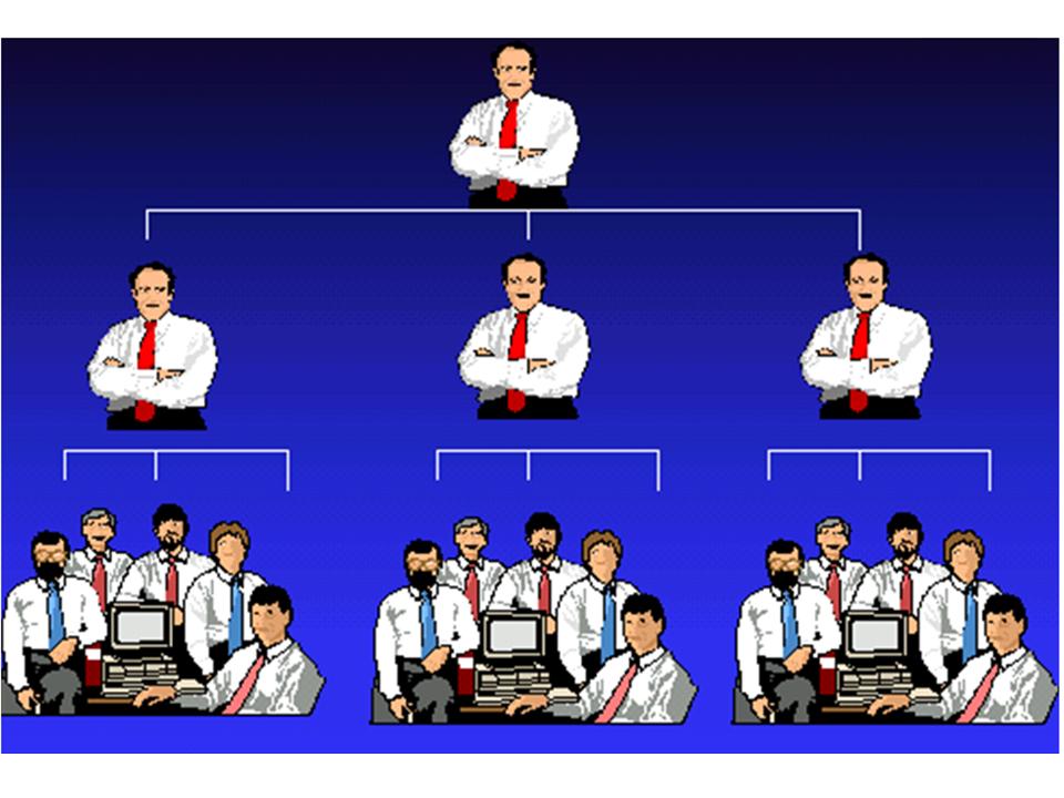Timski rad u procesnoj organizaciji