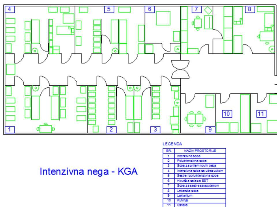 Intenzivna nega - KGA