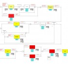 Karta procesa Biomerie