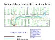 Špageti dijagrami na Intenzivnoj nezi KGA kada je stanje bebe loše