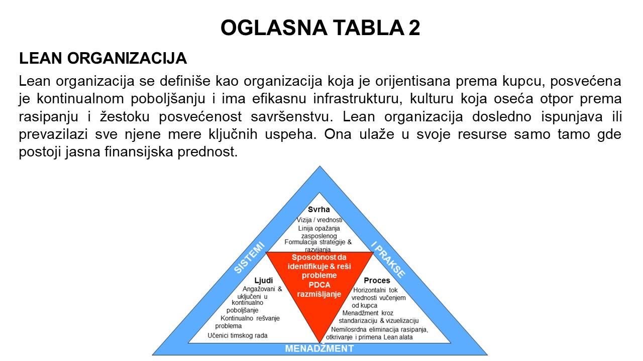 Oglasna tabla 2 - Lean organizacija